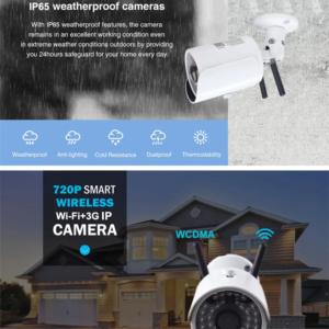 Camera supraveghere wifi sau 3G